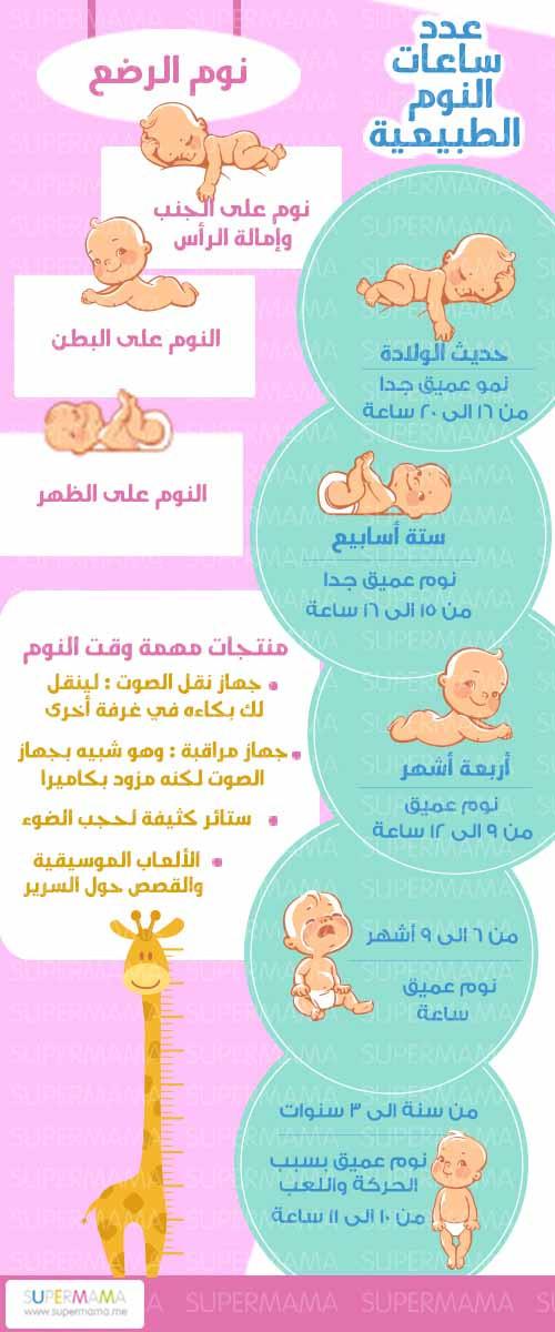 عدد ساعات نوم الطفل الطبيعية