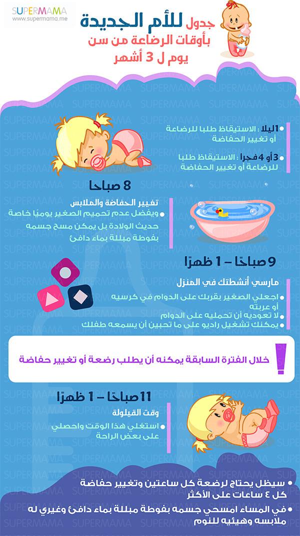 جدول للأم الجديدة بأوقات الرضاعة من سن يوم لـ3 شهور سوبر ماما