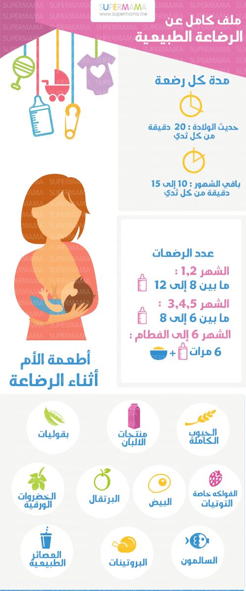 أطعمة الأم أثناء الرضاعة