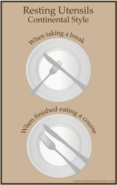 إتيكيت-انتهاء-الطعام