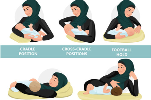 شروط الرضاعة الطبيعية - الوضعية الصحيحة للرضاعة