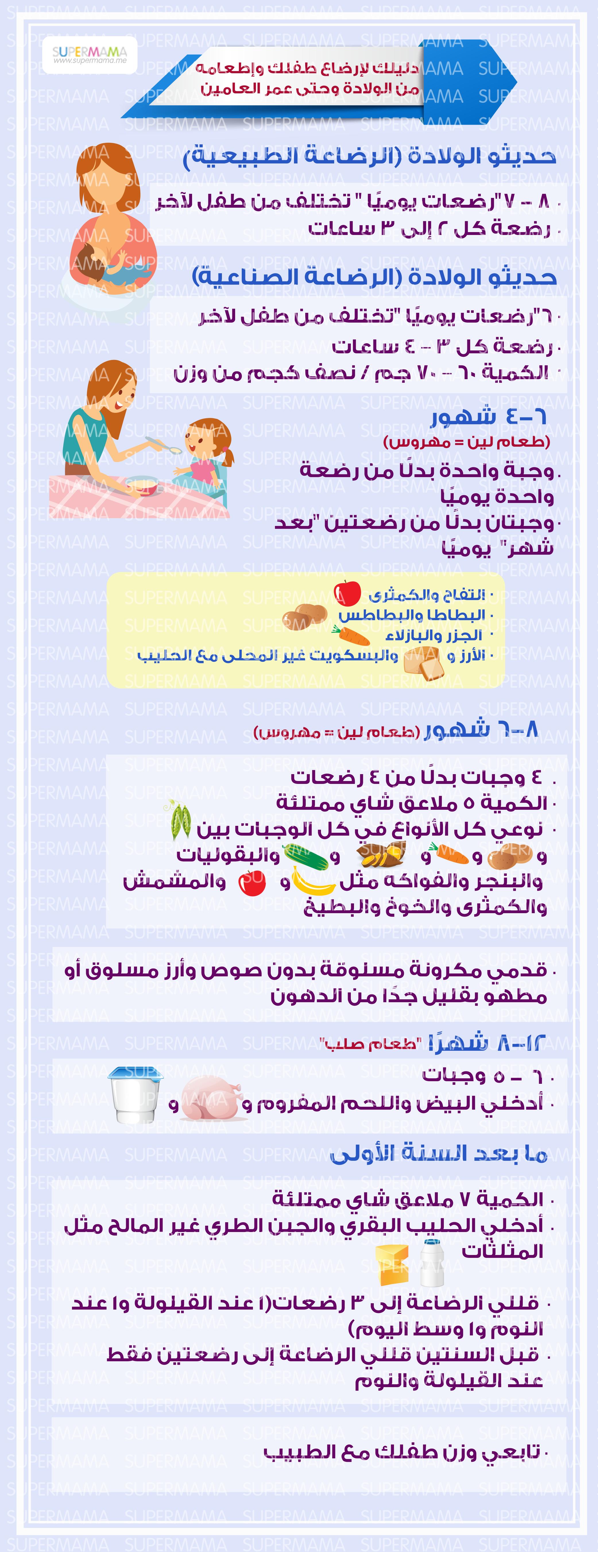 بالجدول: تغذية الطفل والمقدار المناسب لكل وجبة وكل عمر