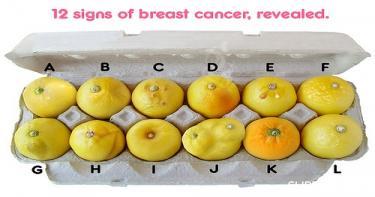 أعراض سرطان الثدى وكيفية الفحص الذاتى