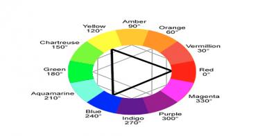 عجلة الألوان